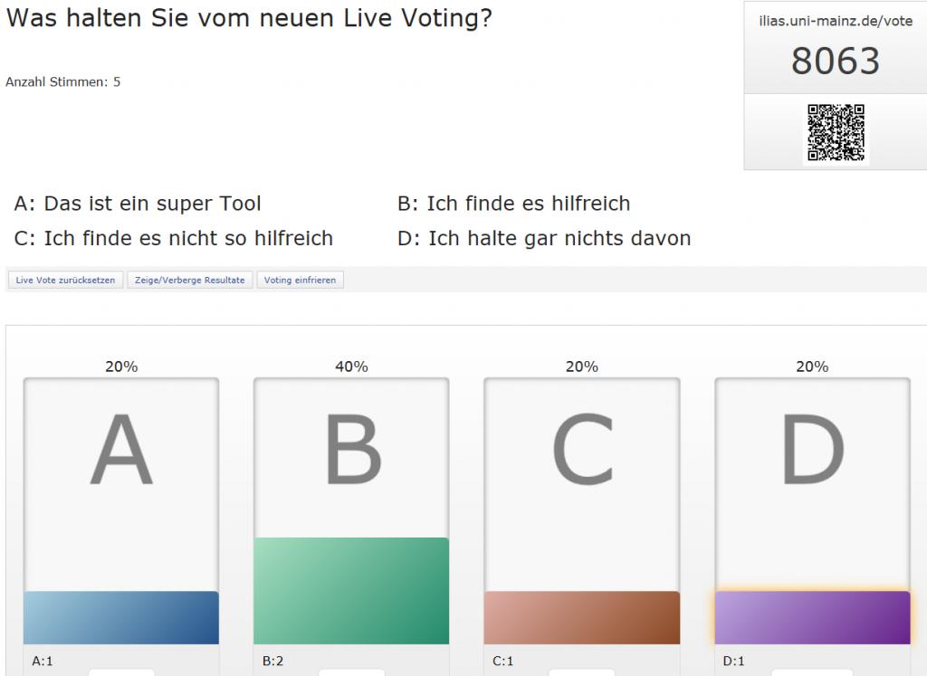 VotingX